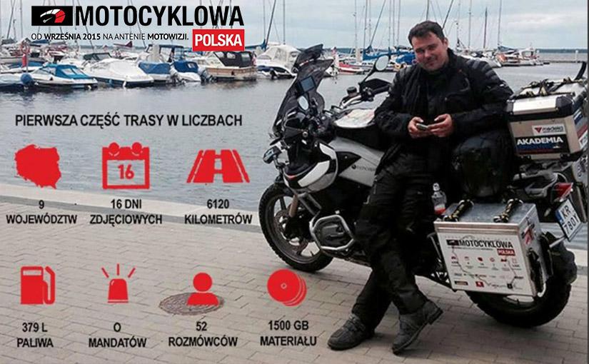 Od września rusza nowy program motocyklowy